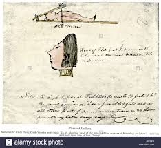 william clark sketch of flathead indians in his diary of the lewis
