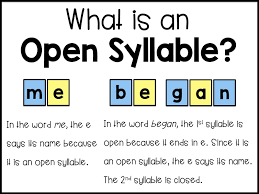 Syllable Worksheets Sarah U0027s First Grade Snippets Teaching Two Syllable Words