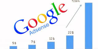 adsense cpc how to increase earning in google adsense with high cpc keywords in