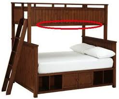 Kids In Danger Product Hazards  Bunk Beds - Safety of bunk beds