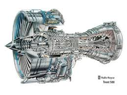 Rolls Royce Trent 500 N3 Engine Overhaul Services