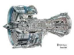 Rolls Royce Trent 500 N3 Engine Overhaul Services