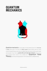 538 best quantum physics images on pinterest quantum