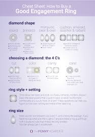 how to buy an engagement ring planning to propose here s how to buy an engagement ring
