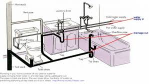 how to install a bathroom sink drain pipe plumbing bathroom sink drain pipe under sink drain assembly