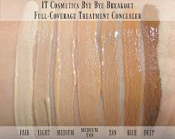 jane iredale active light concealer swatches it cosmetics bye bye breakout full coverage treatment concealer