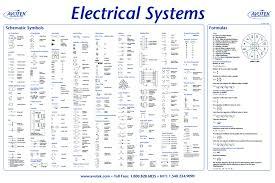 classroom poster u2013 electrical systems u2013 avotek