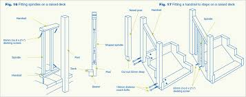 What Is A Banister Wickes Co Uk