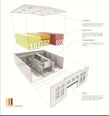 Home Design Architecture Blog by Architecture Design Blog Architecture Top Architecture Design
