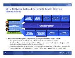 Ibm Service Desk Software Defa14a