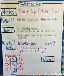 models u0026 strategies for two digit addition u0026 subtraction