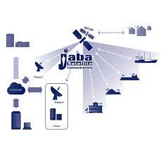 imagenes satelitales live jabasat conectividad internet satelital la red satelital mas confiable