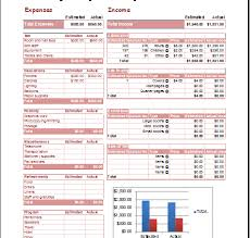 event budget planner template document hub