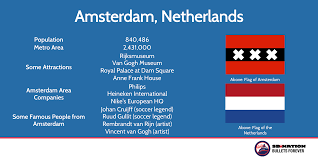 Flag Of Netherlands The Nba In Europe Making The Case Why Amsterdam Should Get A Team