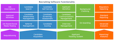 Candidate Tracking Spreadsheet by Top Recruiting Software 2017 Reviews Pricing Demos
