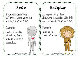 resume modern fonts exles of figurative language what s up wednesday and a giveaway simile and language
