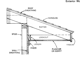 cornice cornice detail learn how to build your own home and save 30 nihb
