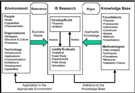 research design thesis example steps of research quicknet