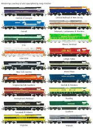 news norfolk southern celebrates colorful heritage with historic