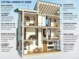 energy efficient house designs pictures energy efficient house plan best image libraries