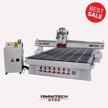 German Woodworking Machinery Manufacturers by German Woodworking Machinery Manufacturers German Woodworking
