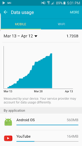 android os using data galaxy s6 edge android os using a lot of data samsung community