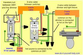 extraordinary 3 way switch wiring diagrams u2013 do it yourself help