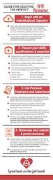 example of perfect resume creating the perfect rn resume step by step guide advanced infographic detailing how to create the most successful resume to land a job as a registered
