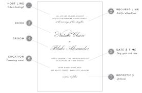 wedding invitations format sle wedding invitation sms fresh uncategorized wedding