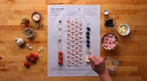 l de cuisiner ikéa vous propose de cuisiner facilement avec une feuille de papier