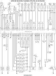 white nissan maxima 2000 1995 nissan maxima wiring diagram 1991 exceptional 2000 altima