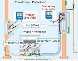 understanding the basics of delta transformer calculations