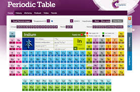 er element periodic table visual elements periodic table news education in chemistry