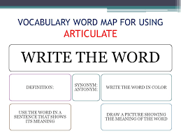 synonym for map academic vocabulary 7 th honors analyze definition