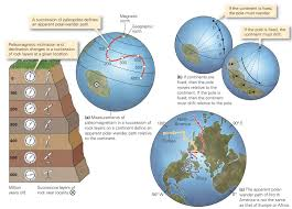 paleomagnetism proof continental drift learning geology