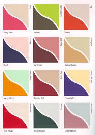 vigneswara paints exterior shades