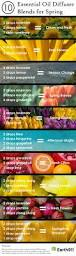 279 best essential oils images on pinterest young living