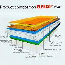 White Laminate Floor Edging Elesgo Supergloss White Laminate Flooring 17 99m2