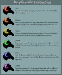 what do the colors mean elven hatengi what do the auras mean by luvsherlock on deviantart