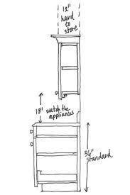 formidable kitchen cabinet height brilliant kitchen design