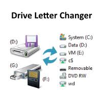 drive letter changer โปรแกรมเปล ยนช อไดร ฟ หร อ ลำด บ driver
