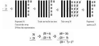 addition addition worksheets using base ten blocks free math