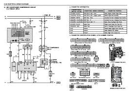 evo 9 electrical drawings u2013 the wiring diagram u2013 readingrat net