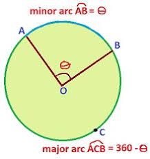 Interior Angles Calculator Central Angle Mathcaptain Com