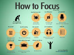 how to how to focus at work or home 1mhowto com