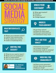 digital marketing agency business plan