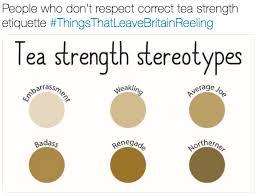 Tea Meme - people who don t respect correct tea strength etiquette