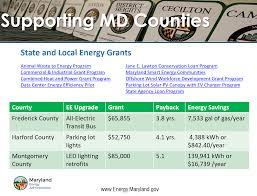 grants for lighting upgrades slide 3 png