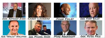 Motivational Business And Keynote Speakers Keynote Speakers Leadership Change Management Teamwork