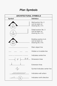 architecture floor plan symbols architectural blueprint symbols beautiful architectural floor plan